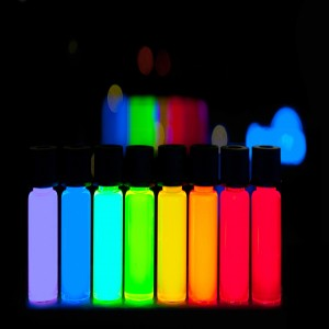 Global Quantum Dots Market