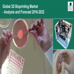 Global 3D Bioprinting Market