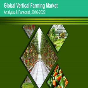 Global Vertical Farming Market