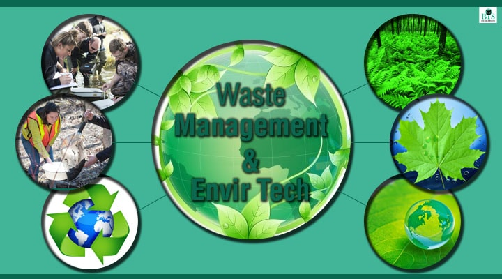 Waste Management & Envir Tech Market