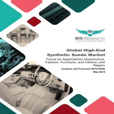 Global High-End Synthetic Suede Market – Analysis and Forecast, 2019-2029: Focus on Applications (Automotive, Fashion, Furniture, and Others) and Region