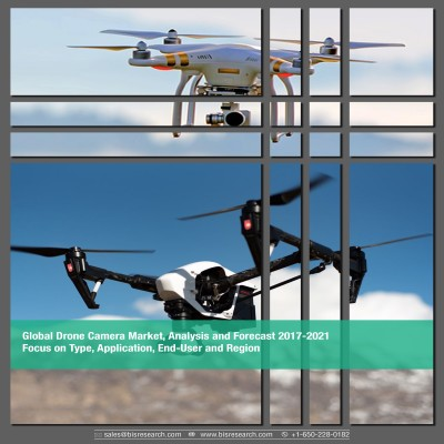 Global Drone Camera Market - Analysis and Forecast 2017-2021: Focus on Type, Application, and End-User