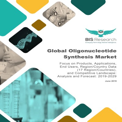 Global Oligonucleotide Synthesis Market: Focus on Products, Applications, End Users, Region/Country Data (17 Region/Countries), and Competitive Landscape – Analysis and Forecast, 2019-2029