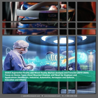 Global Augmented Reality and Mixed Reality Market - Analysis and Forecast (2018-2025): Focus on Device Types (Head Mounted Displays and Head-Up Displays) and Applications (Healthcare, Industrial, Automotive, Aerospace and Defense, Education and Others)