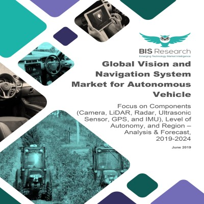 Global Vision and Navigation System Market for Autonomous Vehicle: Focus on Components (Camera, LiDAR, Radar, Ultrasonic Sensor, GPS, and IMU), Level of Autonomy, and Region – Analysis & Forecast, 2019-2024