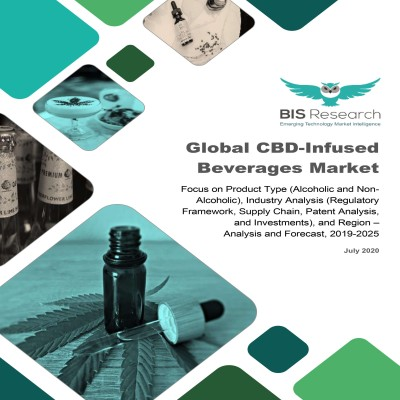 Global CBD-Infused Beverages Market: Focus on Product Type (Alcoholic and Non-Alcoholic), Industry Analysis (Regulatory Framework, Supply Chain, Patent Analysis, and Investments), and Region - Analysis and Forecast, 2019-2025