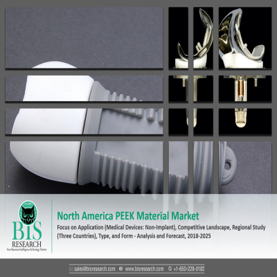 North America PEEK Material Market - Analysis and Forecast 2018-2025: Focus on Application (Medical Devices, Non-Implant), Competitive Landscape, Regional Study (Three Countries), Type, and Form