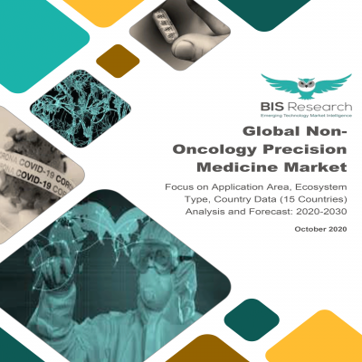 Global Non-Oncology Precision Medicine Market:Focus on Application Area, Ecosystem Type, Country Data (15 Countries) - Analysis and Forecast, 2020-2030