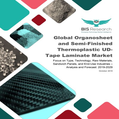 Global Organosheet and Semi-Finished Thermoplastic UD-Tape Laminate Market – Analysis and Forecast, 2019-2029: Focus on Type, Technology, Raw Materials, Sandwich Panels, and End-Use Industries