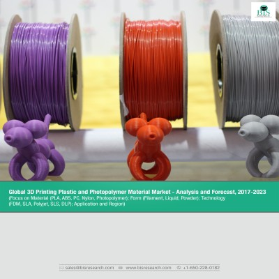 Global 3D Printing Plastic and Photopolymer Material Market - Analysis and Forecast, 2017-2023: (Focus on Material (PLA, ABS, PC, Nylon, Photopolymer); Form (Filament, Liquid, Powder); Technology (FDM, SLA, Polyjet, SLS,DLP); Application and Region)