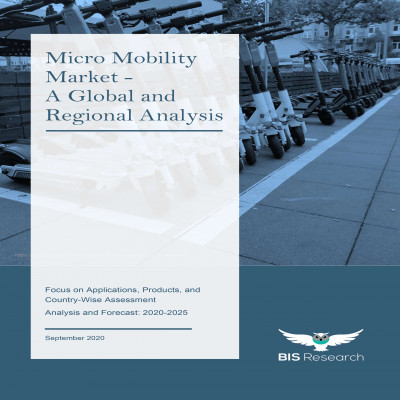 Micro Mobility Market - A Global and Regional Analysis: Focus on Applications, Products, and Country-Wise Assessment - Analysis and Forecast, 2020-2025