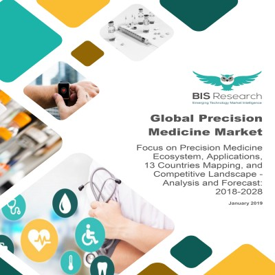 Global Precision Medicine Market: Focus on Precision Medicine Ecosystem, Applications, 13 Countries Mapping, and Competitive Landscape - Analysis and Forecast, 2018-2028