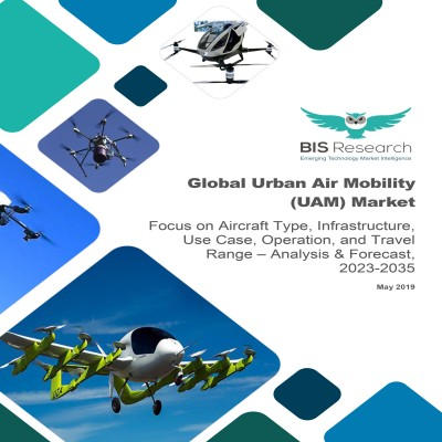 Global Urban Air Mobility (UAM) Market – Analysis and Forecast, 2023-2035: Focus on Aircraft Type, Infrastructure,  Use Case, Operation, and Travel Range