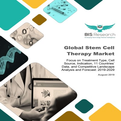 Global Stem Cell Therapy Market – Analysis and Forecast, 2019-2029: Focus on Treatment Type, Cell Source, Indication,11 Countries' Data, and Competitive Landscape