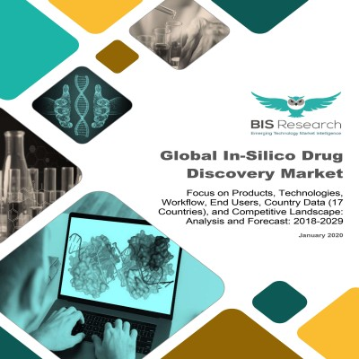 Global In-Silico Drug Discovery Market: Focus on Products, Technologies, Workflow, End Users, Country Data (17 Countries), and Competitive Landscape – Analysis and Forecast, 2018-2029