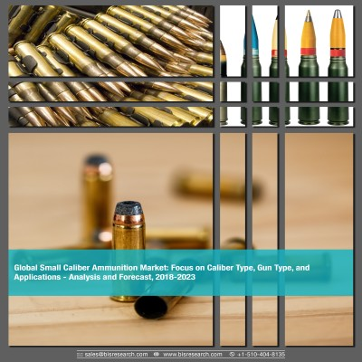 Global Small Caliber Ammunition Market - Analysis and Forecast, 2018-2023: Focus on Caliber Type, Gun Type, and Applications