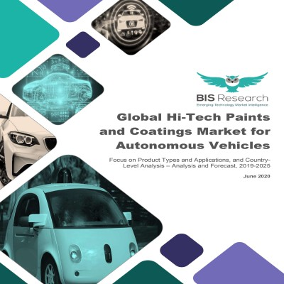 Global Hi-Tech Paints and Coatings Market for Autonomous Vehicles: Focus on Product Types and Applications, and Country-Level Analysis – Analysis and Forecast, 2019-2025