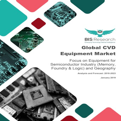Global CVD Equipment Market - Analysis and Forecast - 2018-2023: Focus on Equipment for Semiconductor Industry (Memory, Foundry & Logic) and Geography