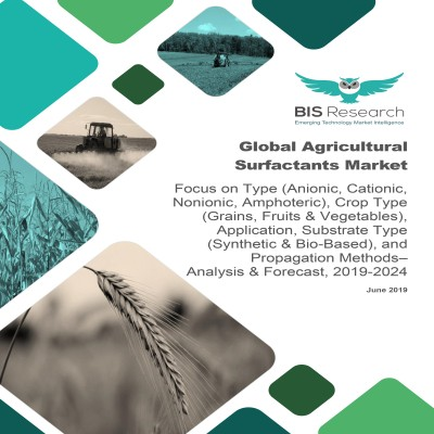 Global Agricultural Surfactants Market – Analysis & Forecast, 2019-2024: Focus on Type (Anionic, Cationic, Nonionic, Amphoteric), Crop Type (Grains, Fruits & Vegetables), Application, Substrate Type (Synthetic & Bio-Based), and Propagation Methods