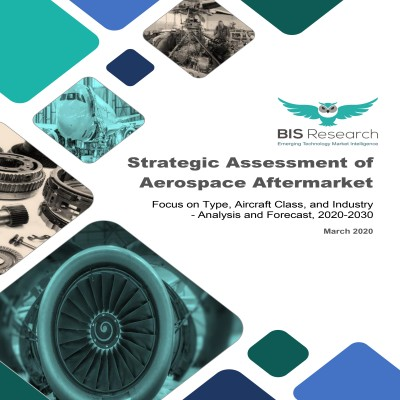 Strategic Assessment of Aerospace Aftermarket - Analysis and Forecast, 2020-2030: Focus on Type, Aircraft Class, and Industry