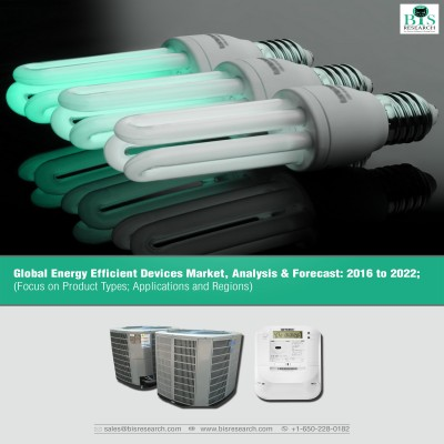 Global Energy Efficient Devices Market, Analysis & Forecast: 2016 to 2022; (Focus on Product Types; Applications and Regions)