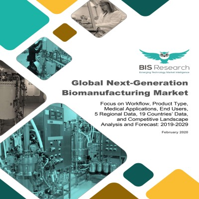 Global Next-Generation Biomanufacturing Market – Analysis and Forecast, 2019-2029: Focus on Workflow, Product Type, Medical Applications, End Users, 5 Regional Data, 19 Countries' Data, and Competitive Landscape