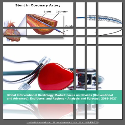 Global Interventional Cardiology Market: Focus on Devices (Conventional and Advanced), End Users, and Regions- Analysis and Forecast, 2018-2027