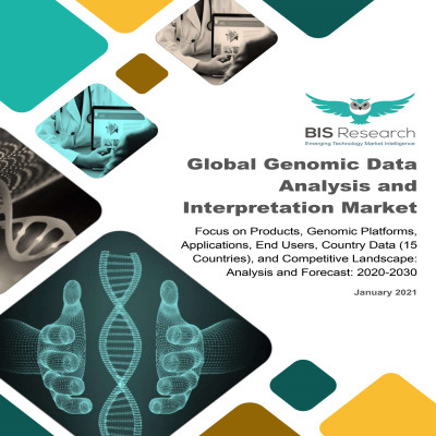 Global Genomic Data Analysis and Interpretation Market: Focus on Products, Genomic Platforms, Applications, End Users, Country Data (15 Countries), and Competitive Landscape - Analysis and Forecast, 2020-2030