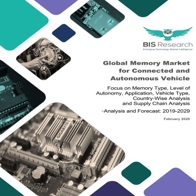 Global Memory Market for Connected and Autonomous Vehicle: Focus on Memory Type, Level of Autonomy, Application, Vehicle Type, Country-Wise Analysis and Supply Chain Analysis – Analysis and Forecast, 2019-2029