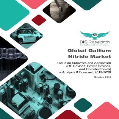 Global Gallium Nitride Market – Analysis and Forecast, 2019-2029: Focus on Substrate and Application (RF Devices, Power Devices, and Optoelectronics)