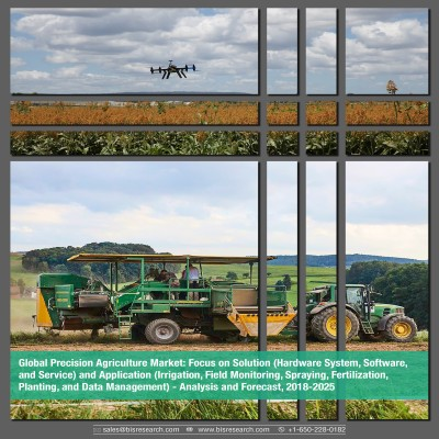 Global Precision Agriculture Market - Analysis and Forecast, 2018-2025: Focus on Solution (Hardware System, Software, and Service) and Application (Irrigation, Field Monitoring, Spraying, Fertilization, Planting, and Data Management)