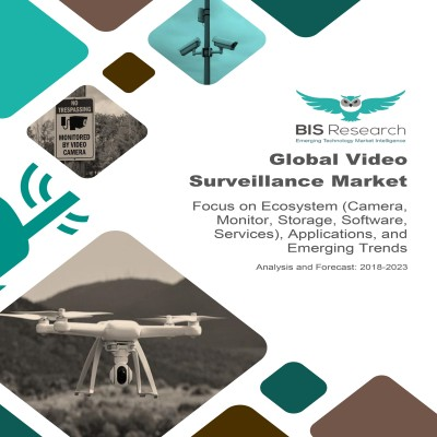 Global Video Surveillance Market - Analysis and Forecast, 2018-2023: Focus on Ecosystem (Camera, Monitor, Storage, Software, Services), Applications, and Emerging Trends