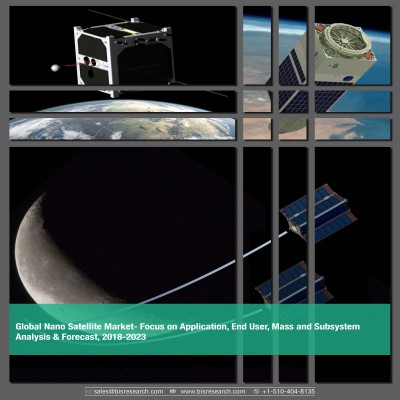 Global Nano Satellite Market - Analysis and Forecast 2018-2023: Focus on End User, Application, Mass, Subsegment, and Region