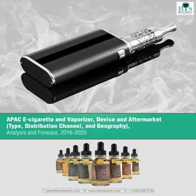 APAC E-cigarette and Vaporizer, Device and Aftermarket - Analysis and Forecast, 2016-2025: (Type, Distribution Channel, and Geography)