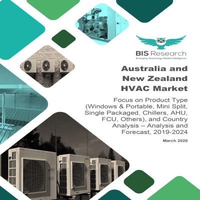Australia and New Zealand HVAC Market – Analysis and Forecast, 2019-2024: Focus on Product Type (Windows & Portable, Mini Split, Single Packaged, Chillers, AHU, FCU, Others), and Country Analysis
