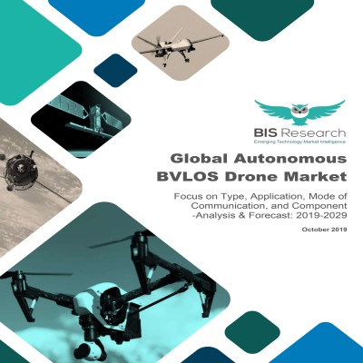 Global Autonomous BVLOS Drone Market – Analysis and Forecast, 2019-2029: Focus on Type, Application, Mode of Communication,  and Component