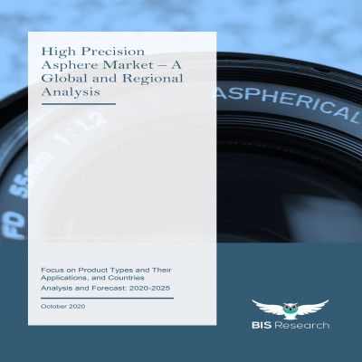 High Precision Asphere Market - A Global and Regional Analysis: Focus on Product Types and Their Applications, and Countries - Analysis and Forecast, 2020-2025