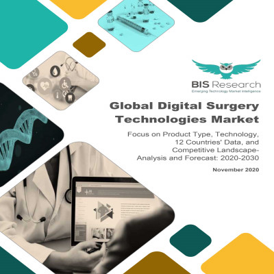 Global Digital Surgery Technologies Market: Focus on Product Type, Technology, 12 Countries' Data, and Competitive Landscape - Analysis and Forecast, 2020-2030