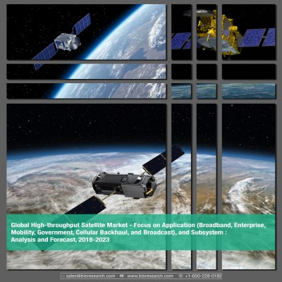 Global High-throughput Satellite Market - Analysis and Forecast 2018-2023: Focus on Application (Broadband, Enterprise, Mobility, Government, Cellular Backhaul, and Broadcast), and Subsystem
