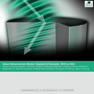 Global Metamaterials Market - Analysis & Forecasts - 2016 to 2022: (Focus on Electromagnetic, Terahertz, Photonic; Antennas, Superlens, Cloaking Devices, Absorbers; Applications in Telecommunication, Medical Instrumentation, Aerospace & Defense, Optics, Sensing)