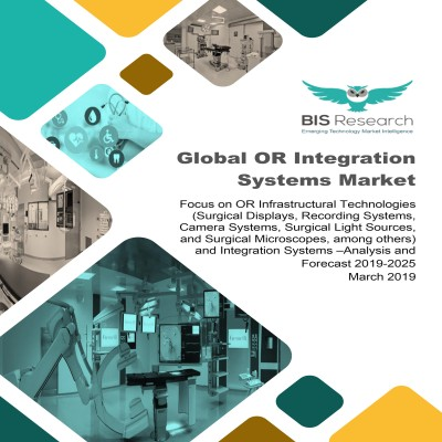 Global OR Integration Systems Market: Focus on OR Infrastructural Technologies (Surgical Displays, Recording Systems, Camera Systems, Surgical Light Sources, and Surgical Microscopes, among others) and Integration Systems –Analysis and Forecast, 2019-2025