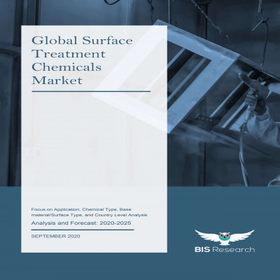 Global Surface Treatment Chemicals Market:Focus on Application, Chemical Type, Base material/Surface Type, and Country Level Analysis - Analysis and Forecast, 2020-2025