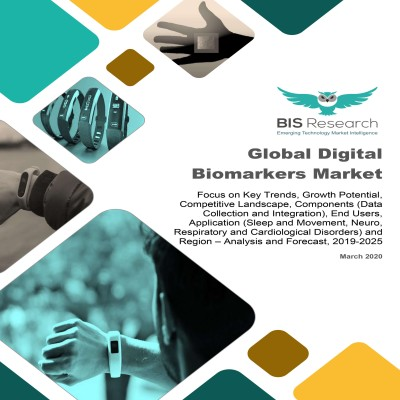 Global Digital Biomarkers Market: Focus on Key Trends, Growth Potential, Competitive Landscape, Components (Data Collection and Integration), End Users, Application (Sleep and Movement, Neuro, Respiratory and Cardiological Disorders) and Region – Analysis and Forecast, 2019-2025