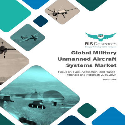 Global Military Unmanned Aircraft Systems Market – Analysis and Forecast, 2019-2024: Focus on Type, Application, and Range