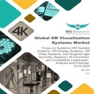 Global OR Visualization Systems Market: Focus on Systems (OR Camera Systems,  OR Display Systems, OR Video Systems, and Surgical Light Sources), Regions (16 Countries),  and Competitive Landscape – Analysis and Forecast, 2019-2025