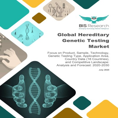 Global Hereditary Genetic Testing Market: Focus on Product, Sample, Technology, Genetic Testing Type, Application Area, Country Data (16 Countries),  and Competitive Landscape - Analysis and Forecast, 2020-2030