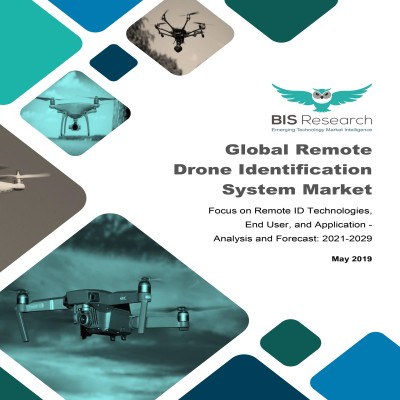 Global Remote Drone Identification System Market – Analysis and Forecast, 2021-2029: Focus on Remote ID Technologies, End User, and Application