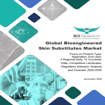 Global Bioengineered Skin Substitutes Market: Focus on Product Type, Application, End User, 4 Regional Data, 12 Countries' Data, Competitive Landscape, Regulatory Scenario, Analysis and Forecast, 2020-2030