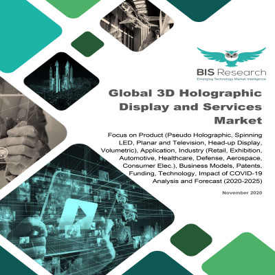 Global 3D Holographic Display and Services Market: Focus on Product (Pseudo Holographic, Spinning LED, Planar and Television, Head-up Display, Volumetric), Application, Industry (Retail, Exhibition, Automotive, Healthcare, Defense, Aerospace, Consumer Elec.), Business Models, Patents, Funding, Technology, Impact of COVID-19 - Analysis and Forecast (2020-2025)