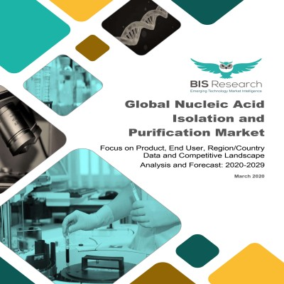 Global Nucleic Acid Isolation and Purification Market: Focus on Product, End User, Region/Country Data and Competitive Landscape - Analysis and Forecast, 2020-2029